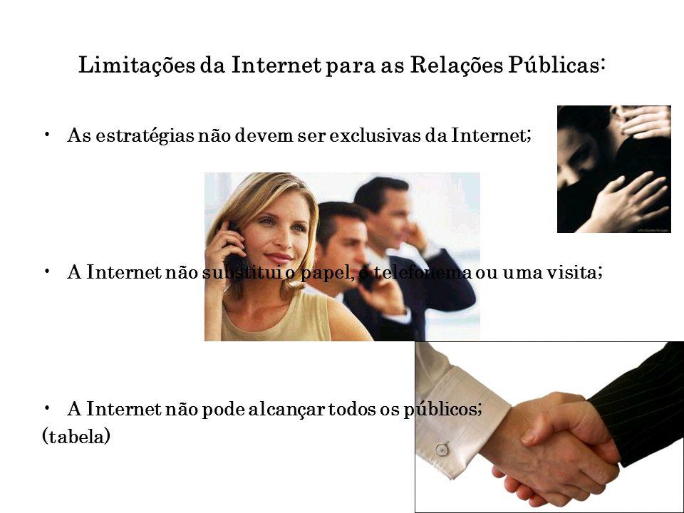 Limitações da Internet para as Relações Públicas: