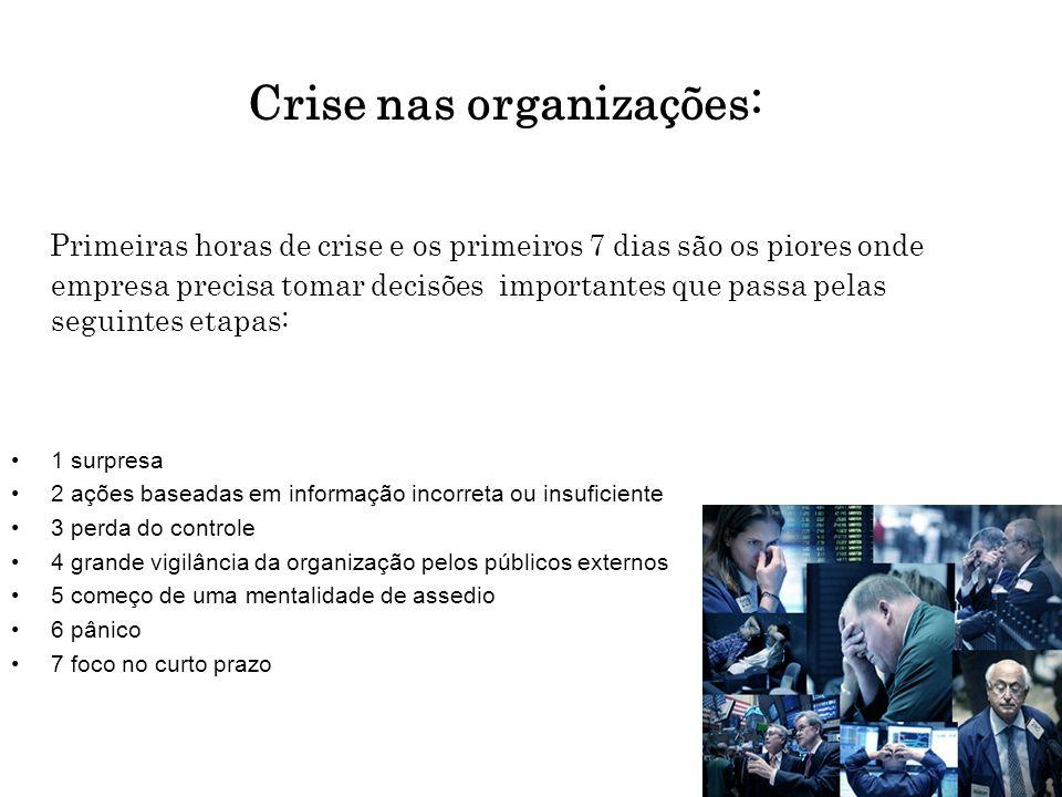 Crise nas organizações: