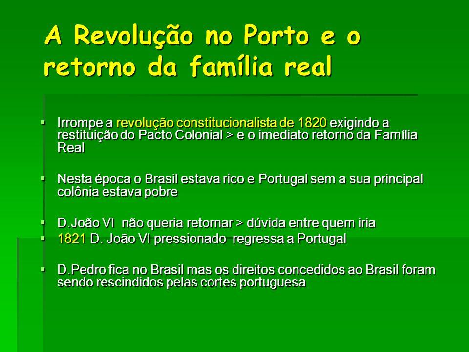A Revolução no Porto e o retorno da família real