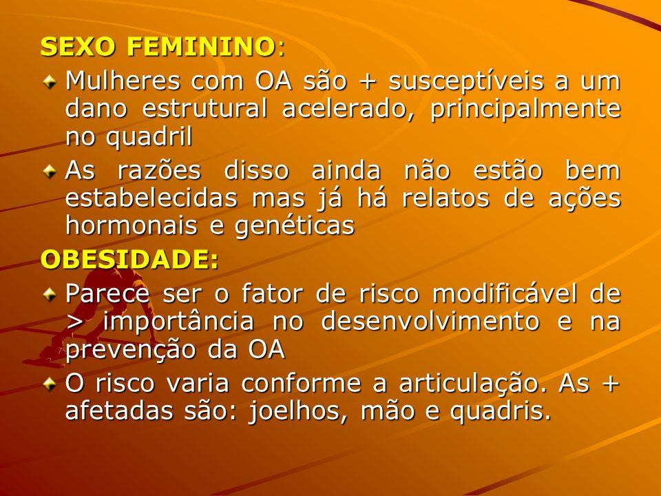 SEXO FEMININO: Mulheres com OA são + susceptíveis a um dano estrutural acelerado, principalmente no quadril.