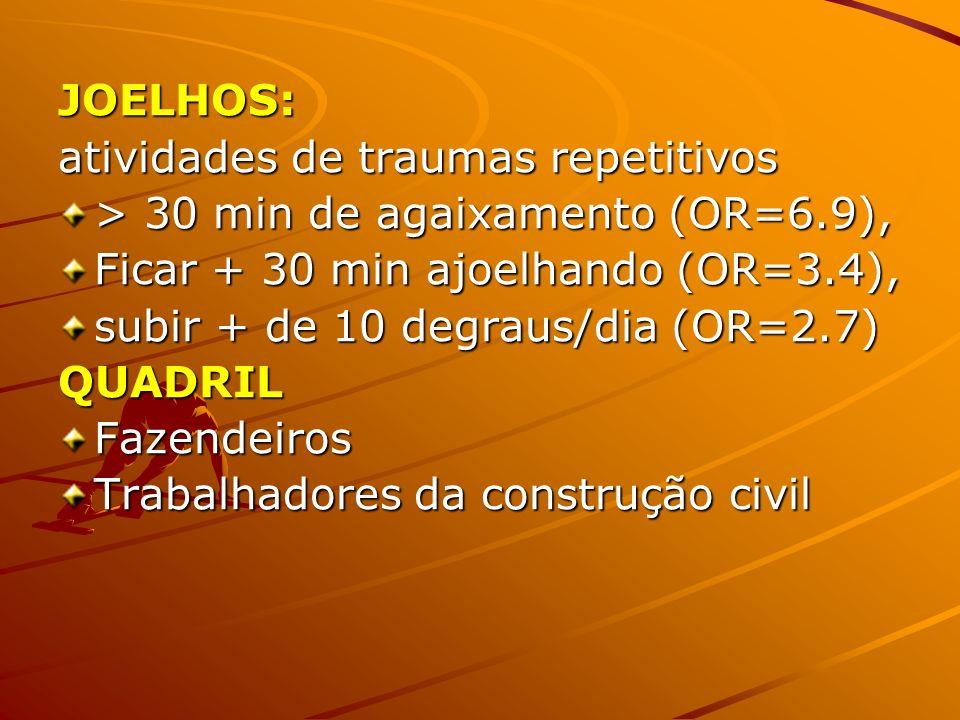 JOELHOS:atividades de traumas repetitivos. > 30 min de agaixamento (OR=6.9), Ficar + 30 min ajoelhando (OR=3.4),