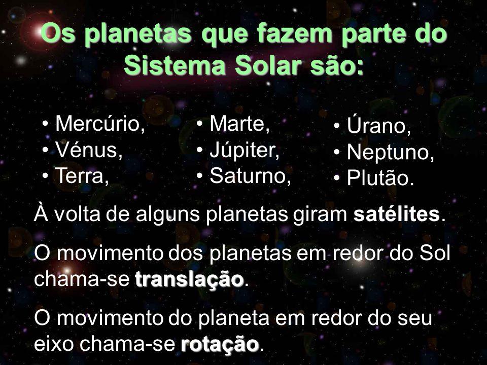 Os planetas que fazem parte do Sistema Solar são: