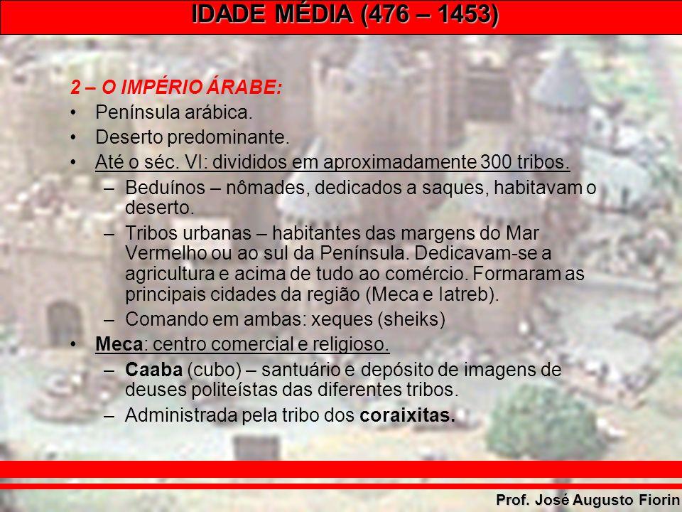 2 – O IMPÉRIO ÁRABE: Península arábica. Deserto predominante. Até o séc. VI: divididos em aproximadamente 300 tribos.