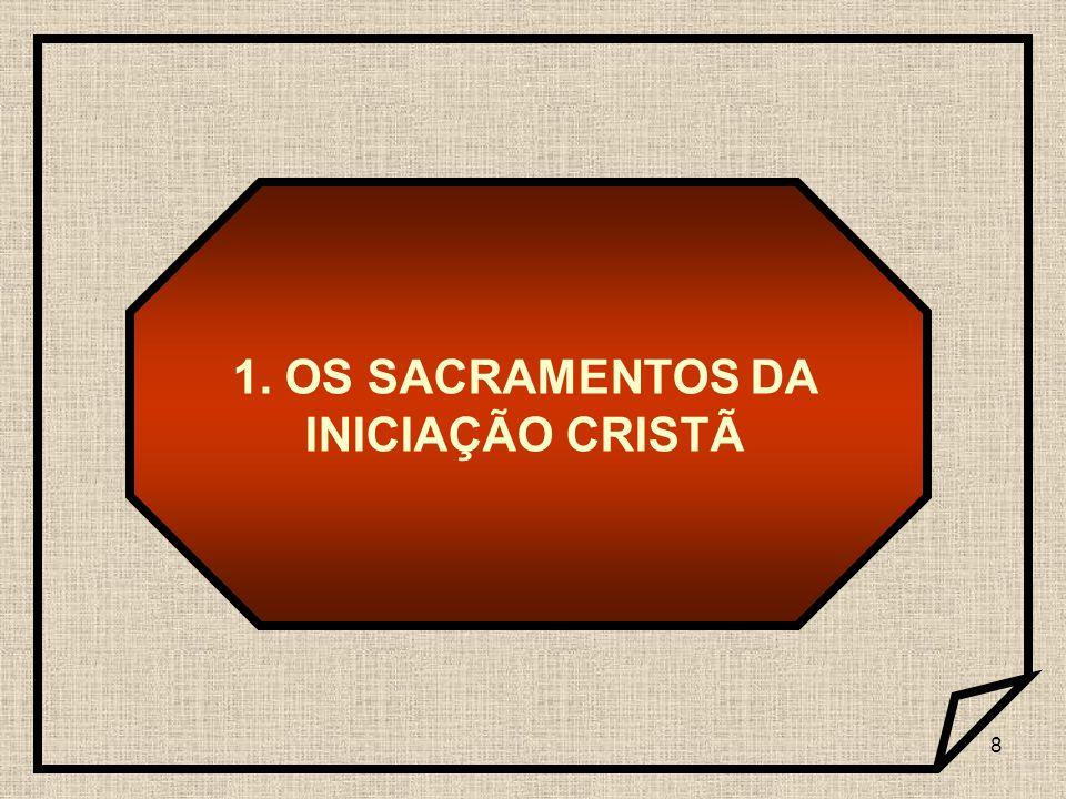 1. OS SACRAMENTOS DA INICIAÇÃO CRISTÃ