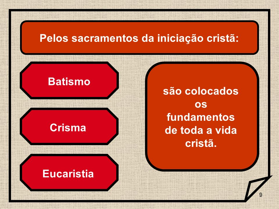 Pelos sacramentos da iniciação cristã: