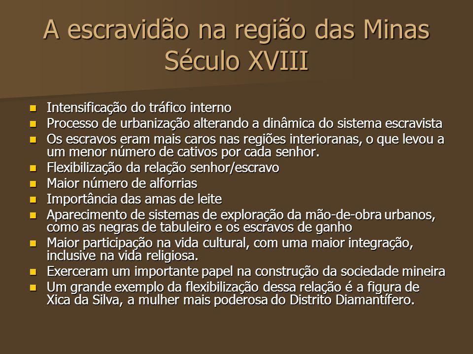 A escravidão na região das Minas Século XVIII