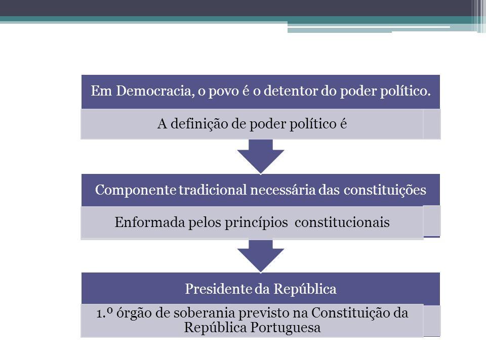 Em Democracia, o povo é o detentor do poder político.