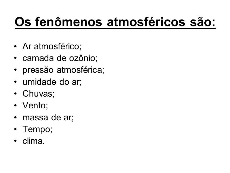 Os fenômenos atmosféricos são: