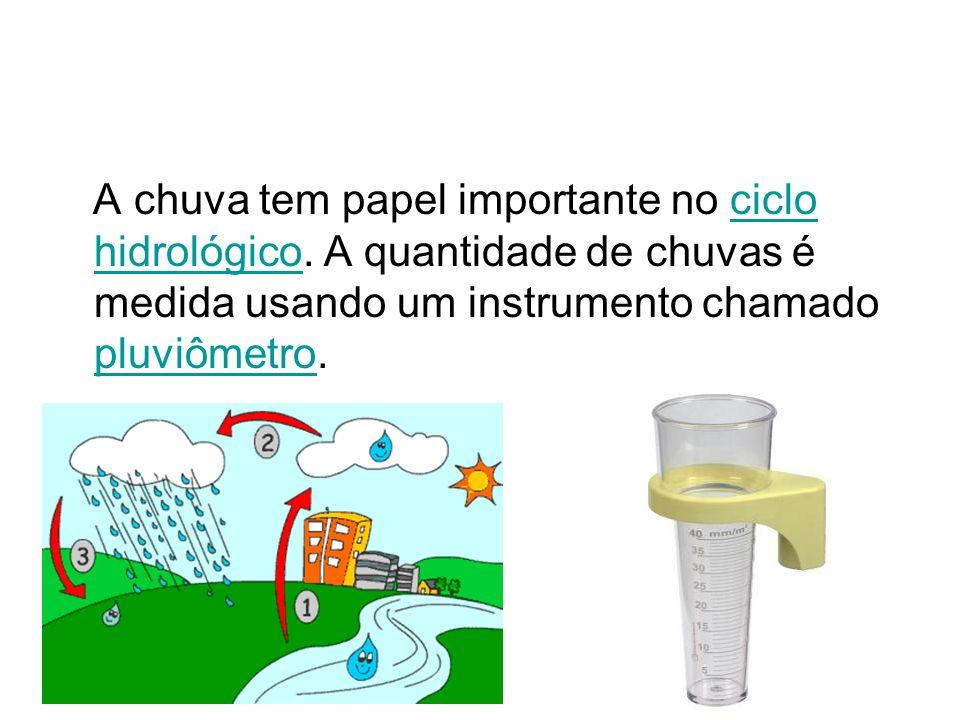 A chuva tem papel importante no ciclo hidrológico