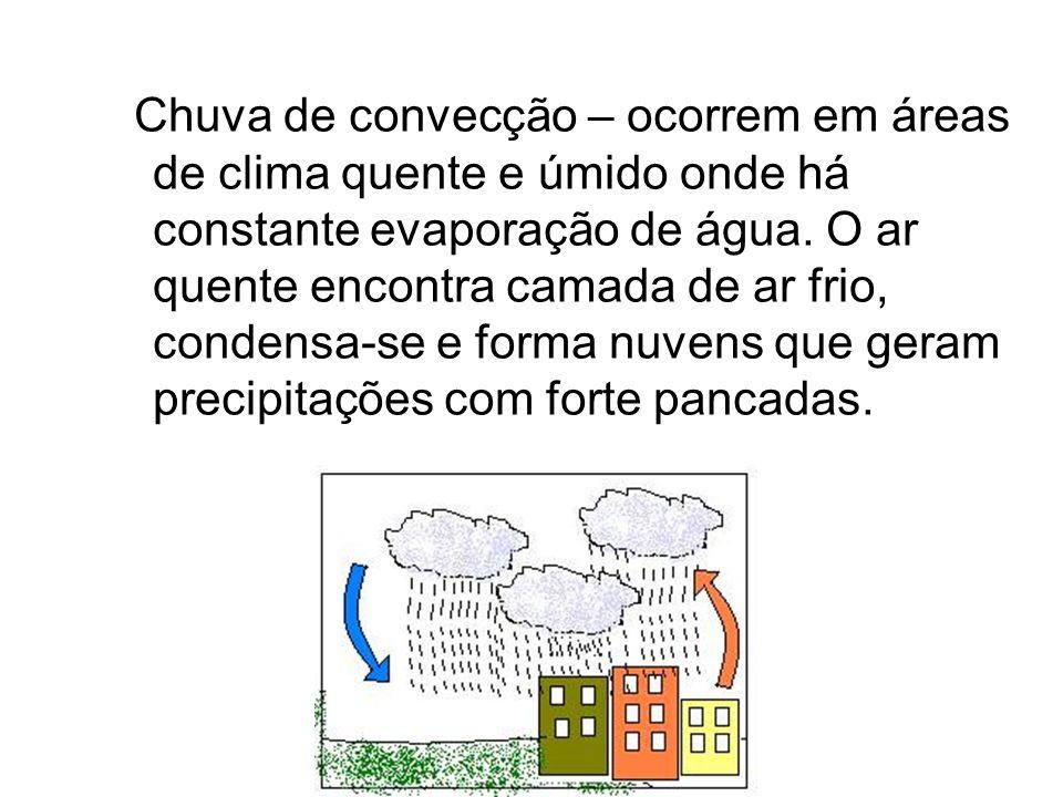 Chuva de convecção – ocorrem em áreas de clima quente e úmido onde há constante evaporação de água.