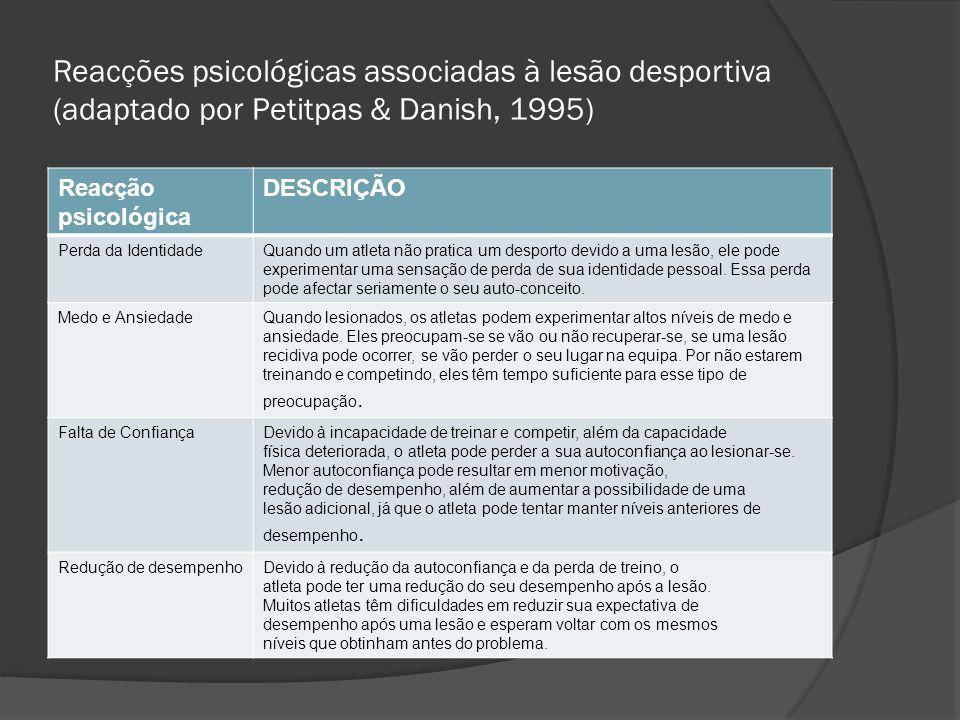 Reacções psicológicas associadas à lesão desportiva (adaptado por Petitpas & Danish, 1995)