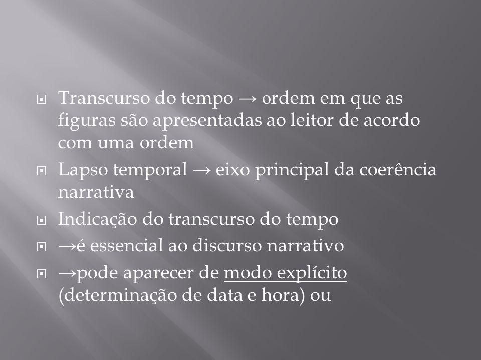 Transcurso do tempo → ordem em que as figuras são apresentadas ao leitor de acordo com uma ordem