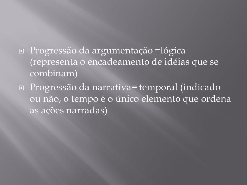 Progressão da argumentação =lógica (representa o encadeamento de idéias que se combinam)
