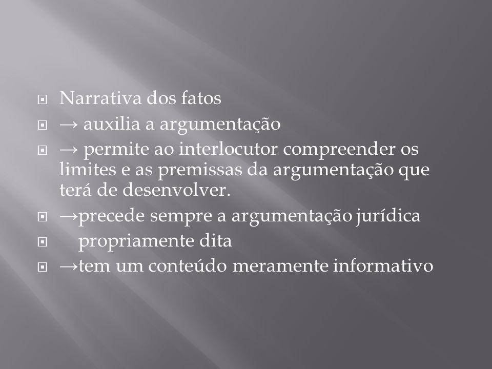 Narrativa dos fatos → auxilia a argumentação.