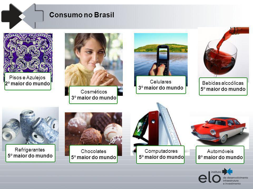 Consumo no Brasil Pisos e Azulejos 2º maior do mundo Celulares