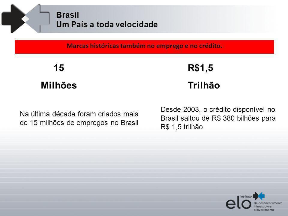 Brasil Um País a toda velocidade