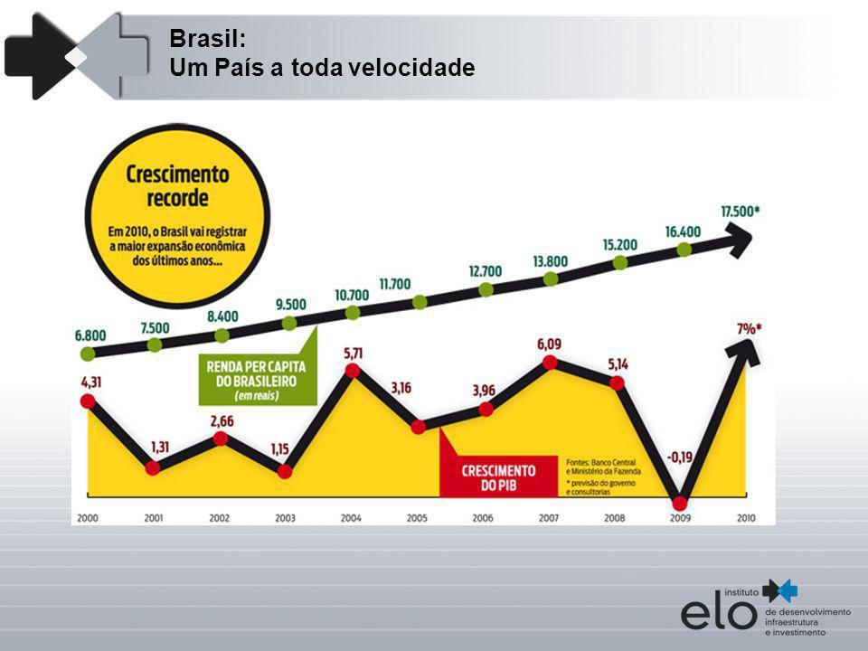 Brasil: Um País a toda velocidade
