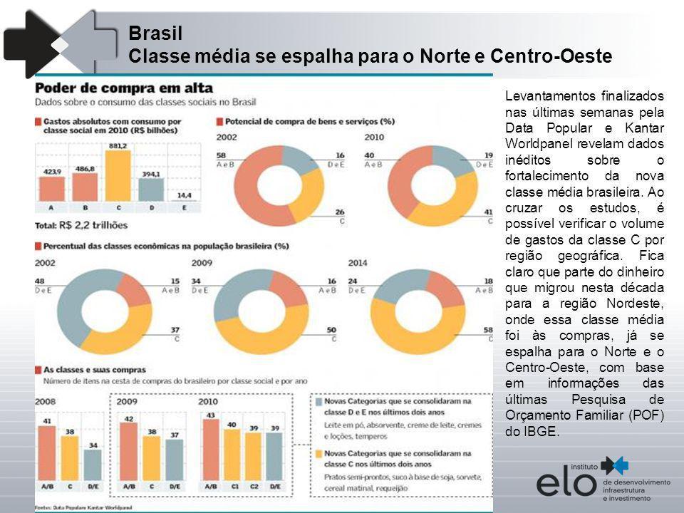 Brasil Classe média se espalha para o Norte e Centro-Oeste
