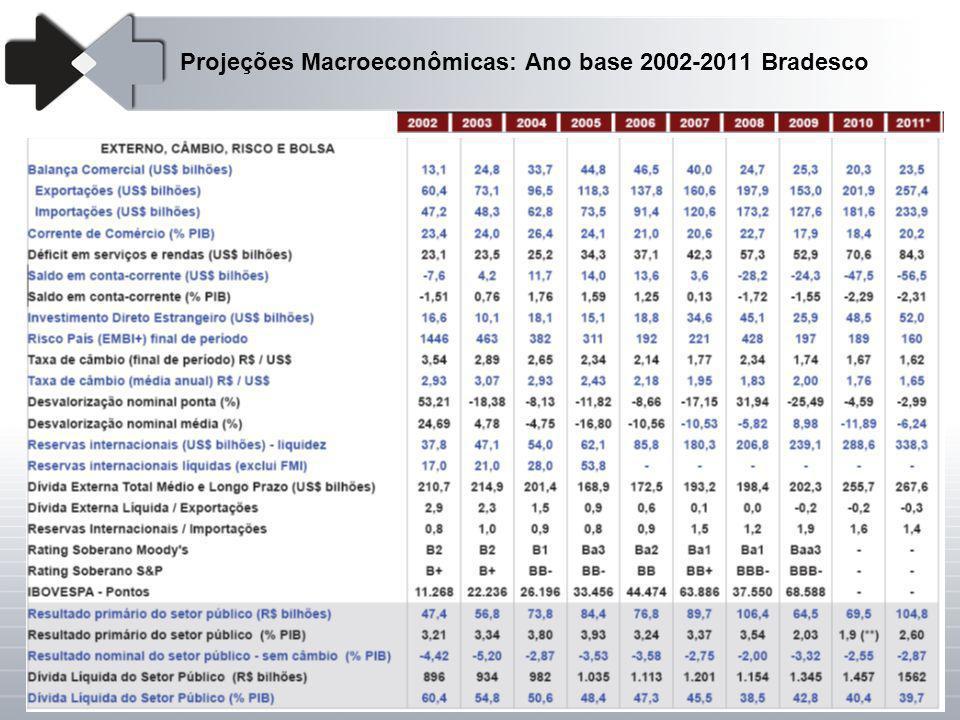 Projeções Macroeconômicas: Ano base 2002-2011 Bradesco