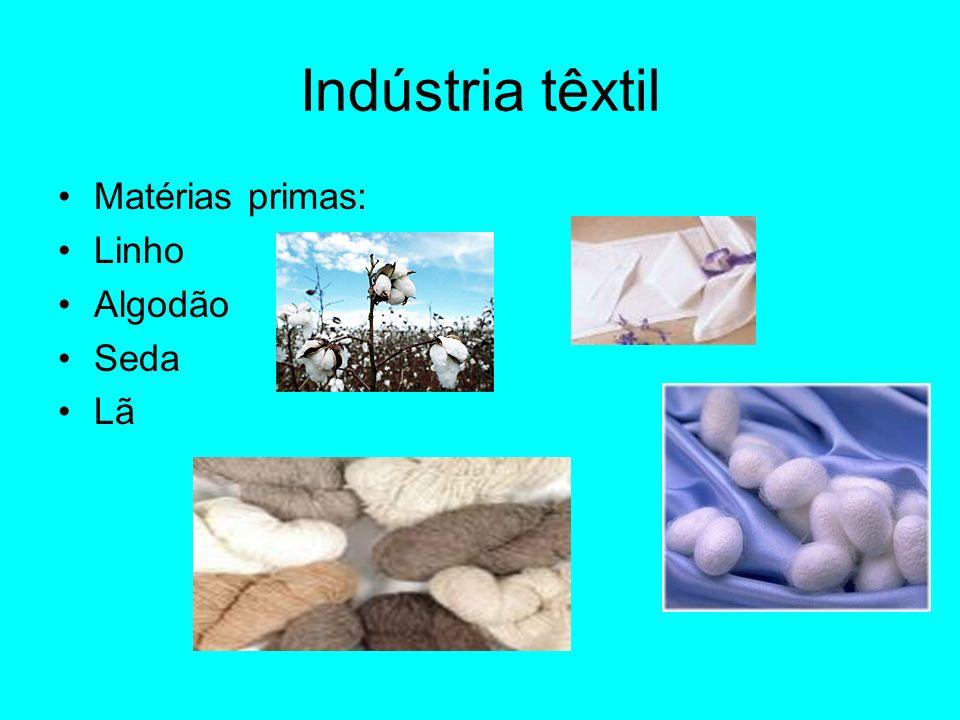 Indústria têxtil Matérias primas: Linho Algodão Seda Lã
