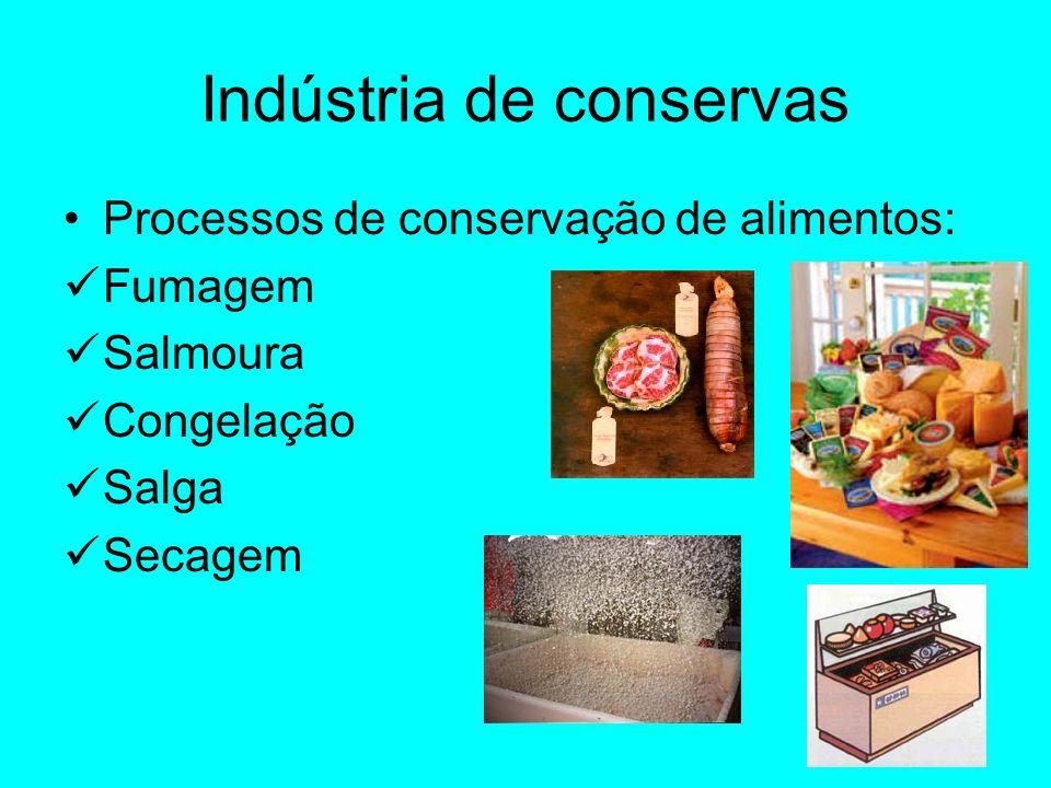 Indústria de conservas