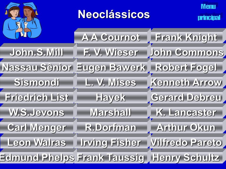 Neoclássicos A A Cournot Frank Knight John.S.Mill F. V. Wieser