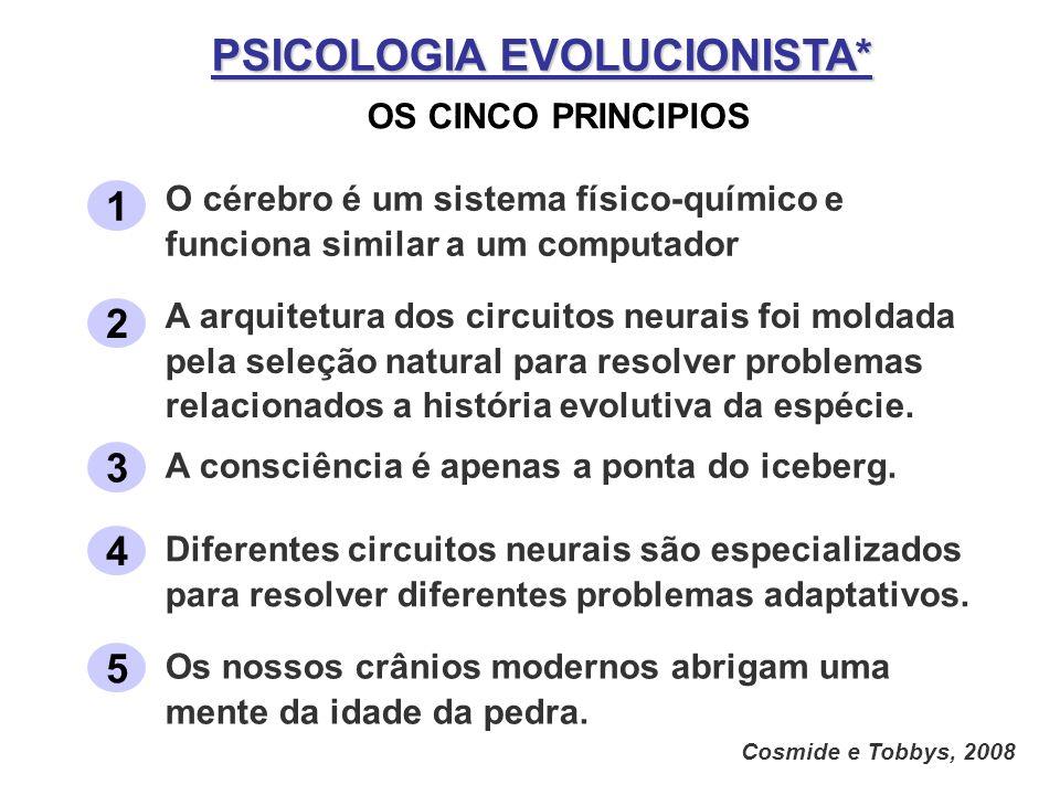 PSICOLOGIA EVOLUCIONISTA*