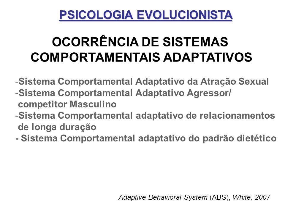 OCORRÊNCIA DE SISTEMAS COMPORTAMENTAIS ADAPTATIVOS