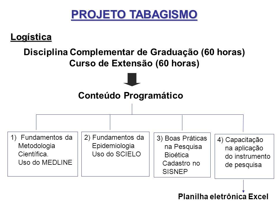 PROJETO TABAGISMO Logística