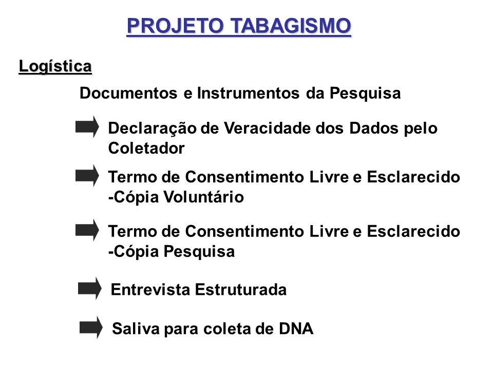 Documentos e Instrumentos da Pesquisa