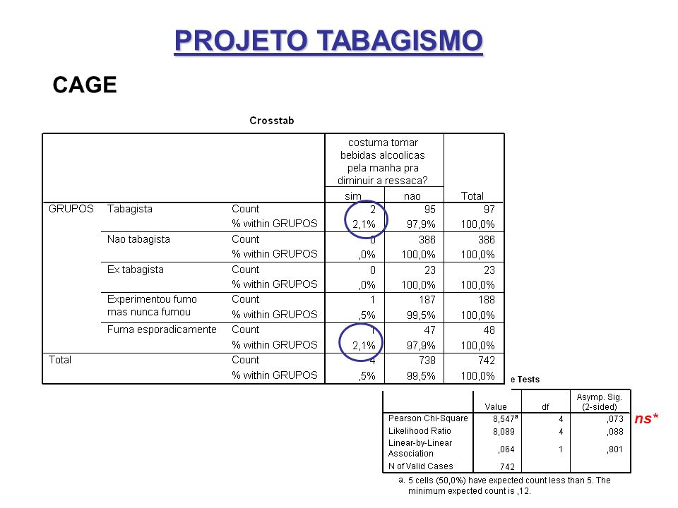 PROJETO TABAGISMO CAGE ns*