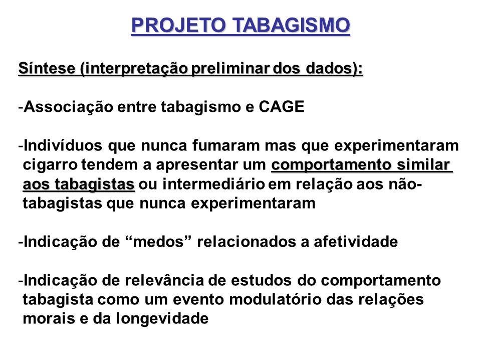 PROJETO TABAGISMO Síntese (interpretação preliminar dos dados):