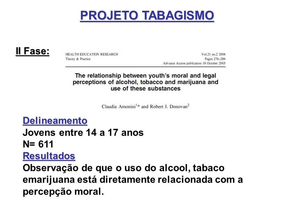 PROJETO TABAGISMO II Fase: Delineamento Jovens entre 14 a 17 anos