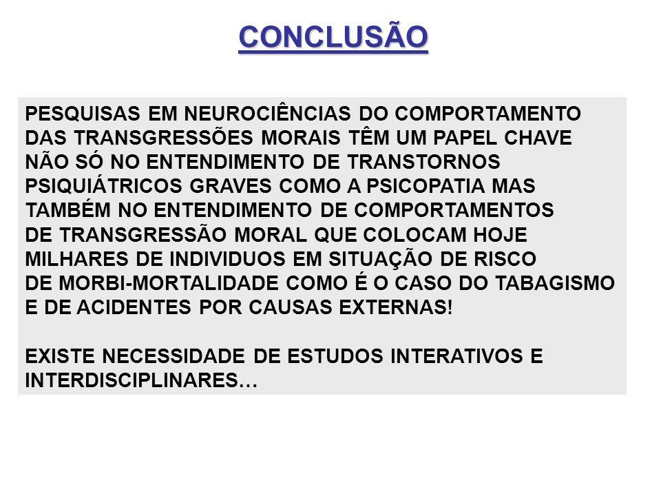 CONCLUSÃO PESQUISAS EM NEUROCIÊNCIAS DO COMPORTAMENTO