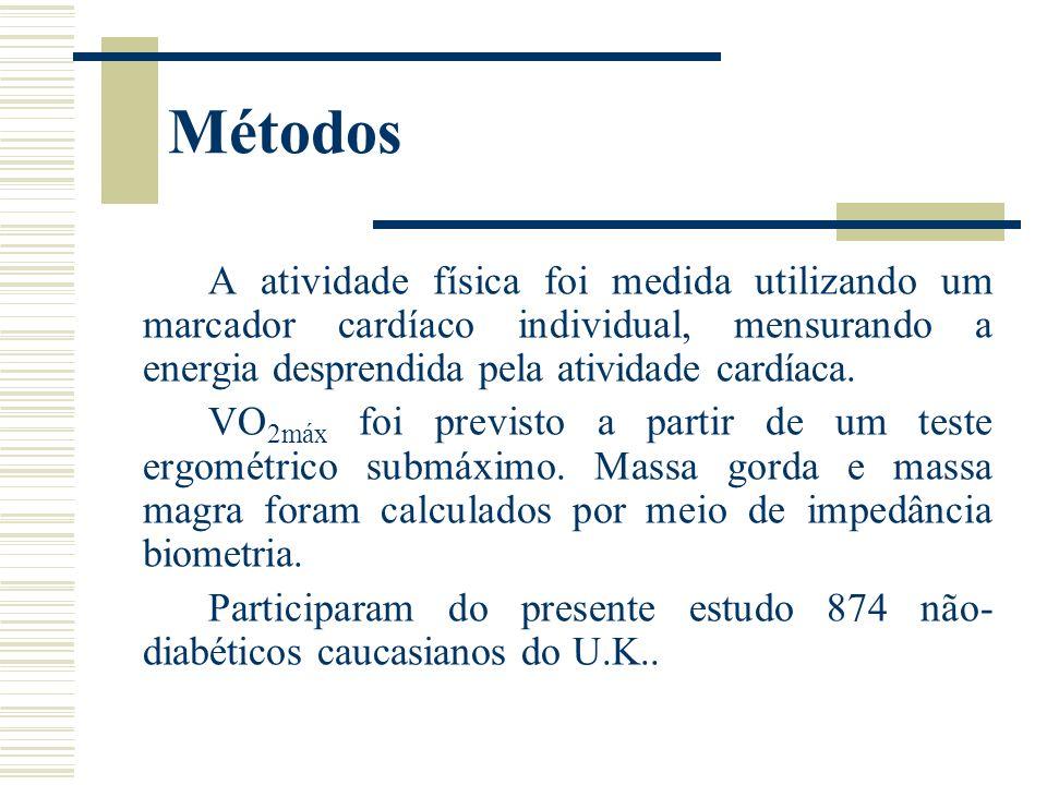 MétodosA atividade física foi medida utilizando um marcador cardíaco individual, mensurando a energia desprendida pela atividade cardíaca.