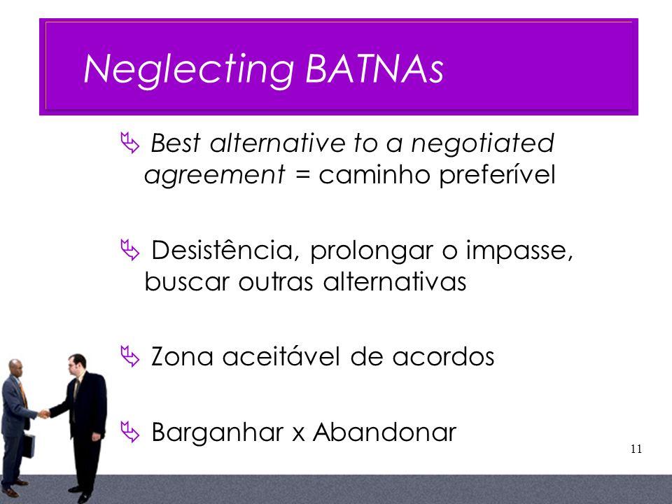 Neglecting BATNAs Best alternative to a negotiated agreement = caminho preferível. Desistência, prolongar o impasse, buscar outras alternativas.