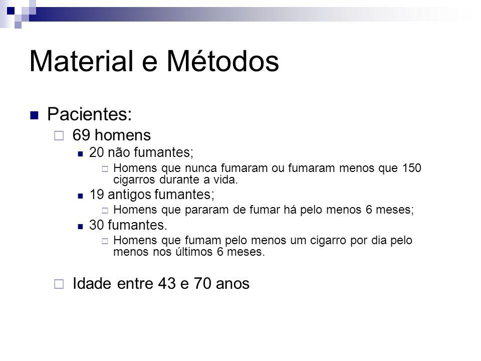 Material e Métodos Pacientes: 69 homens Idade entre 43 e 70 anos