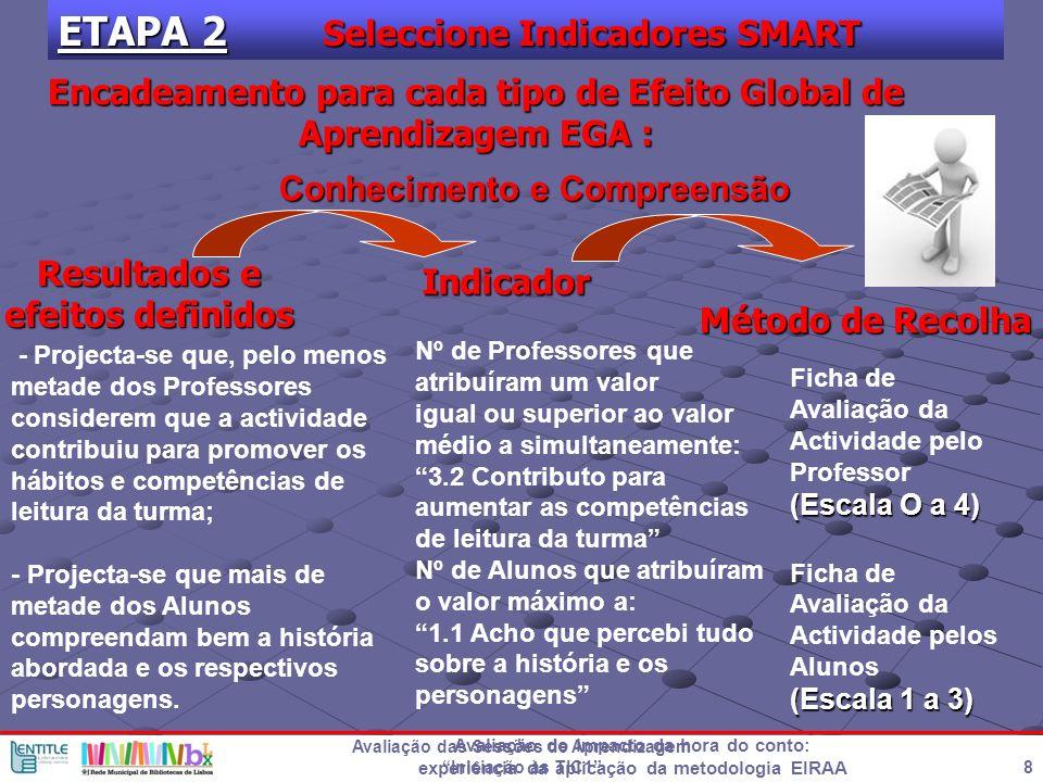 ETAPA 2 Seleccione Indicadores SMART