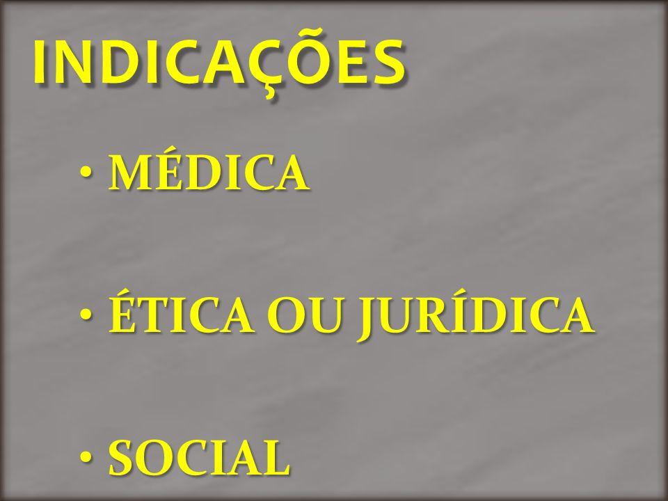 INDICAÇÕES • MÉDICA • ÉTICA OU JURÍDICA • SOCIAL