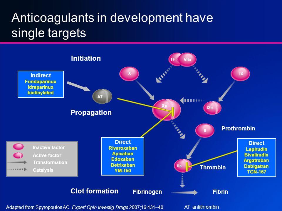Anticoagulants in development have single targets