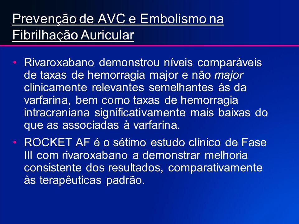 Prevenção de AVC e Embolismo na Fibrilhação Auricular
