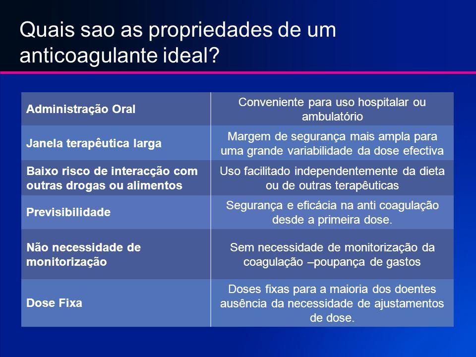 Quais sao as propriedades de um anticoagulante ideal
