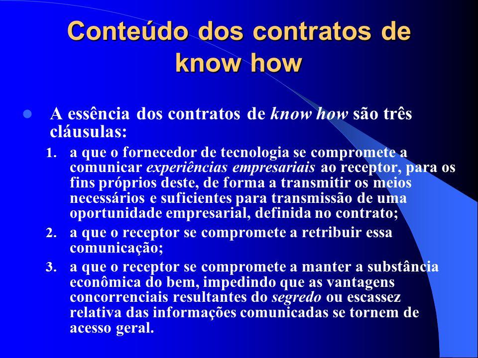 Conteúdo dos contratos de know how
