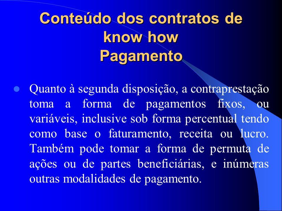 Conteúdo dos contratos de know how Pagamento
