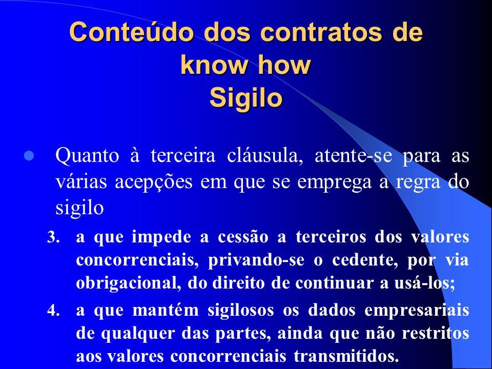 Conteúdo dos contratos de know how Sigilo