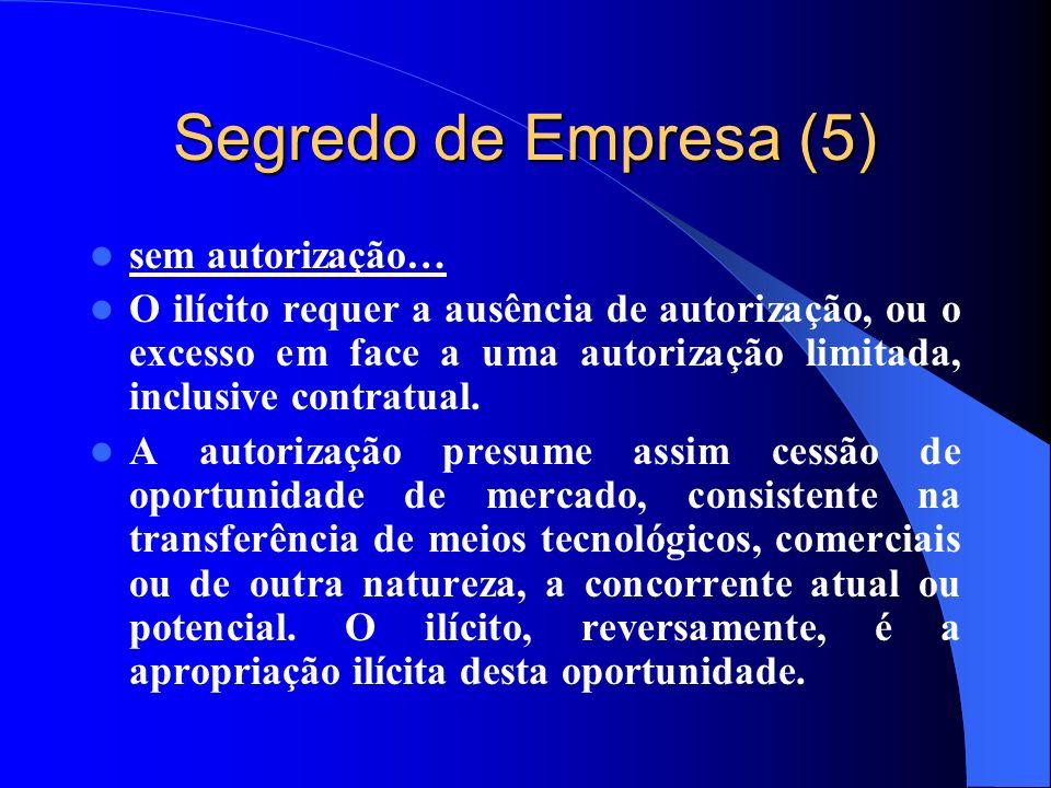 Segredo de Empresa (5) sem autorização…