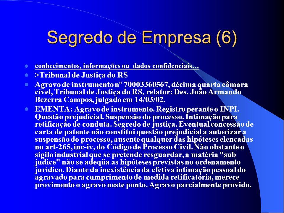 Segredo de Empresa (6) >Tribunal de Justiça do RS