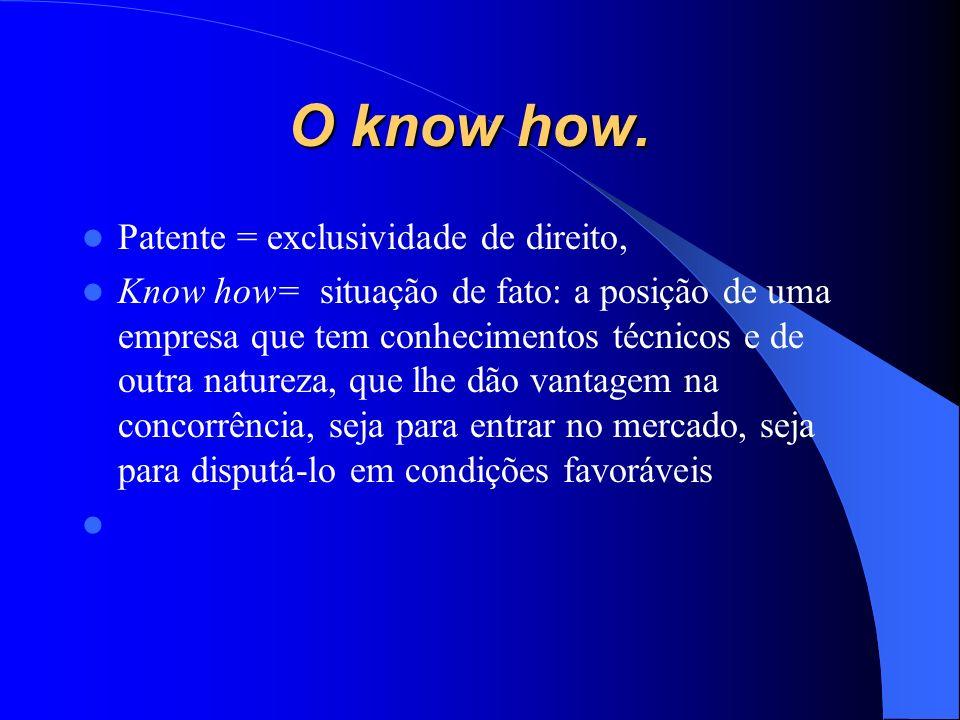 O know how. Patente = exclusividade de direito,