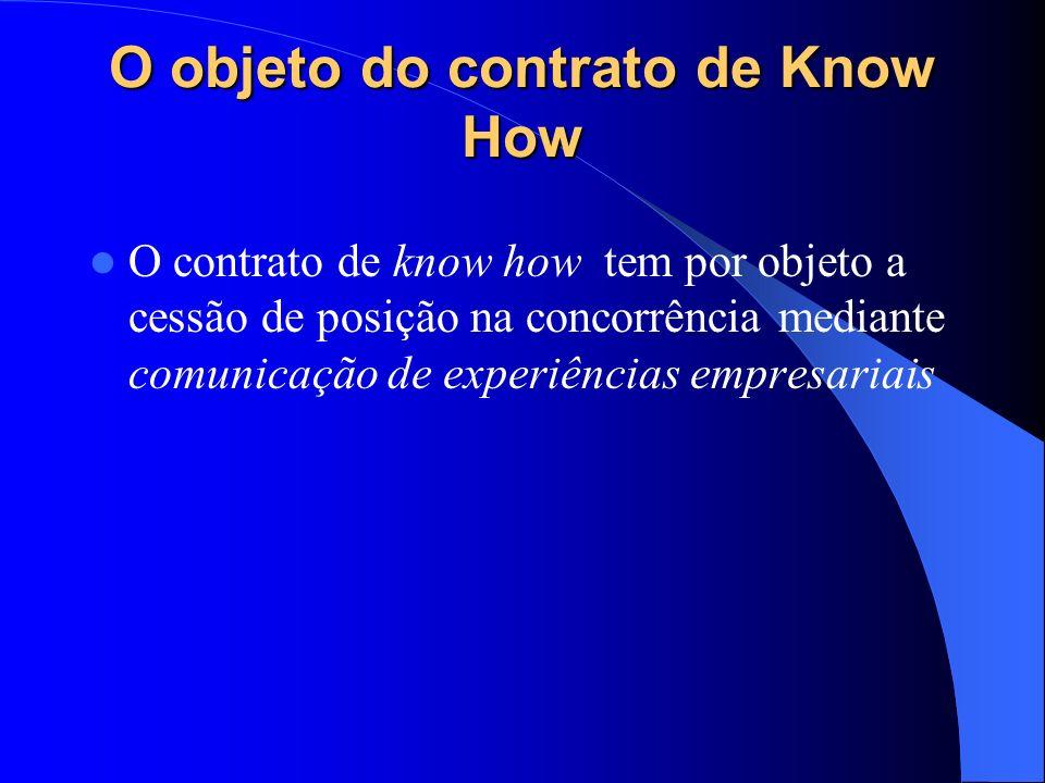 O objeto do contrato de Know How