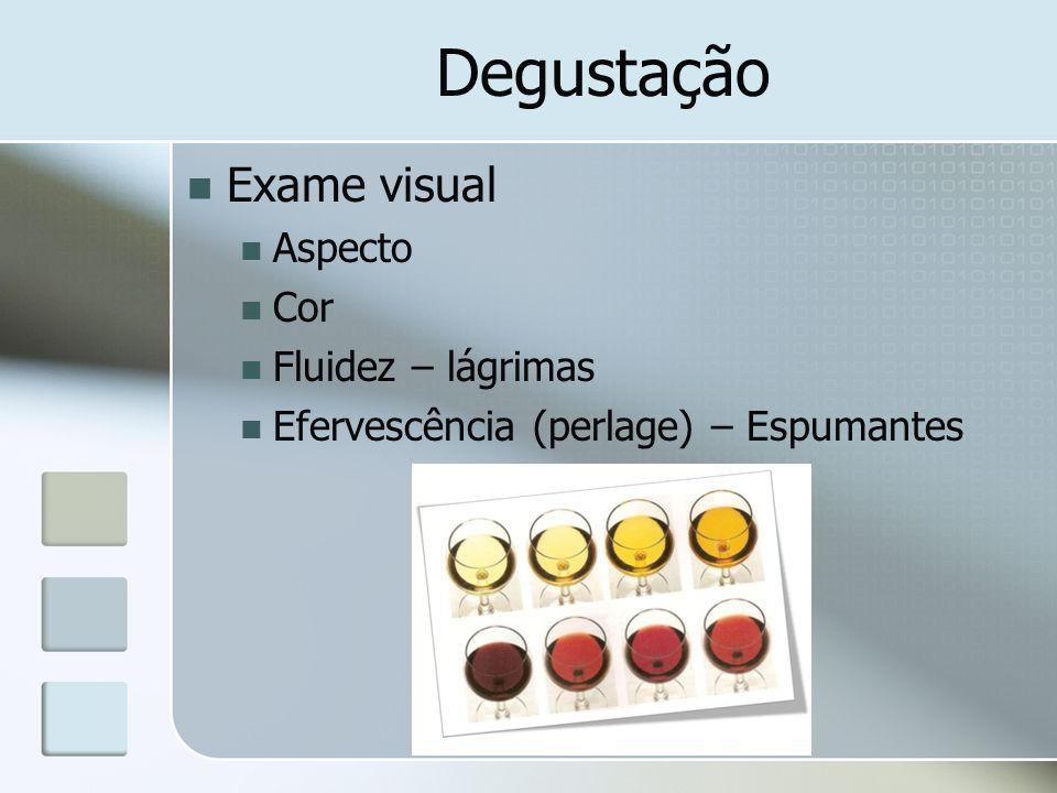 Degustação Exame visual Aspecto Cor Fluidez – lágrimas